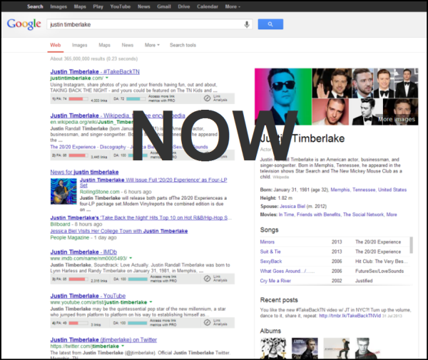 Display visuals of how different Google's results pages look now