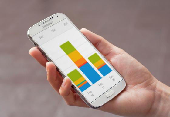 Phone | Average Conversion Inbound Marketing