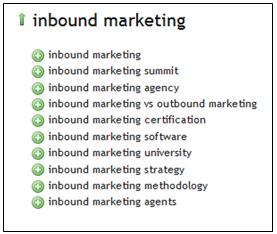 Inbound_Marketing_Keywords