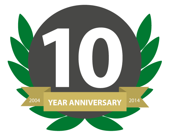 Ten Year Anniversary | Teknicks 10 Years of Lessons From the Founder