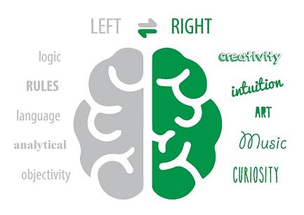 Left-Right-Brain.jpg