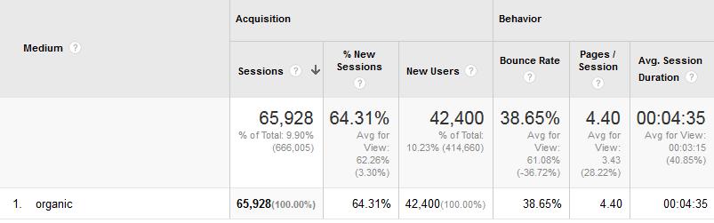sessions_chart