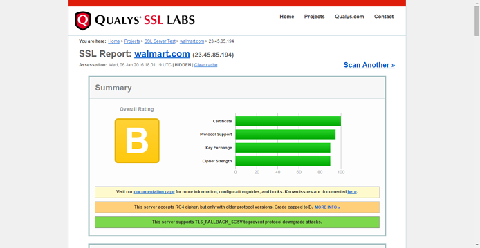 SSL Labs - Certificate Test on Walmart.com