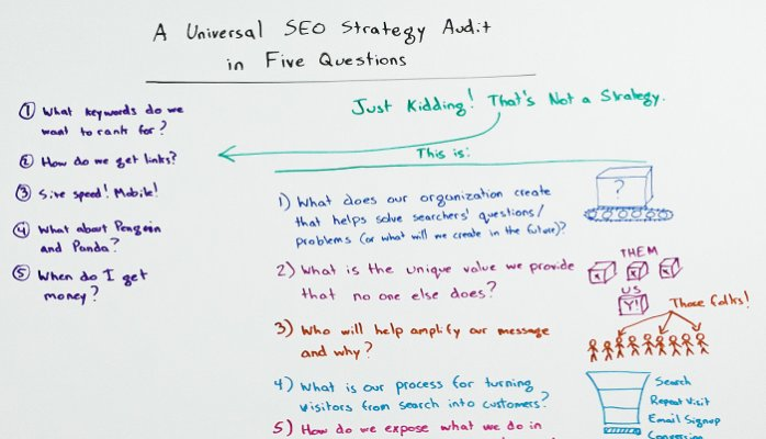 Four Steps To A Better SEO Strategy That Lasts.jpg
